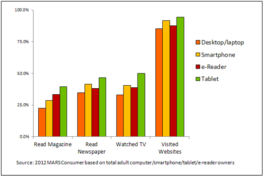 Kantar Media Healthcare Research